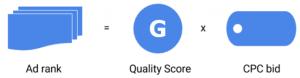 Google ad rank calculation