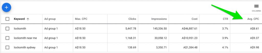 Screenshot of average CPC within Google Ads.