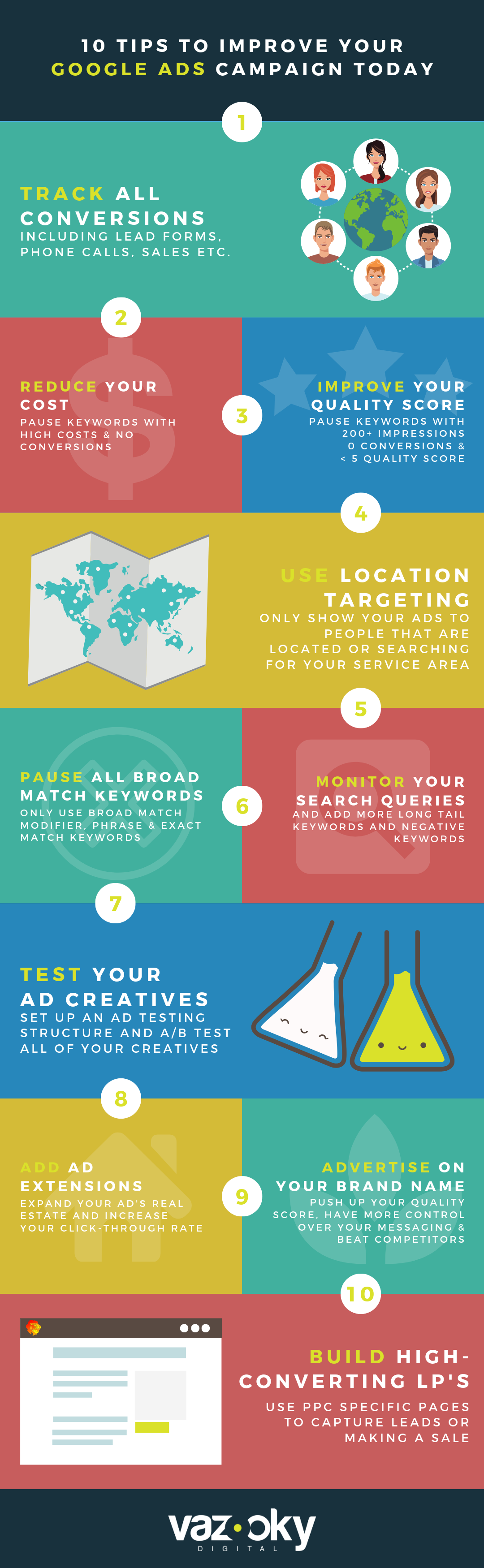 Infographic with Google Ads tips that can be implemented today.